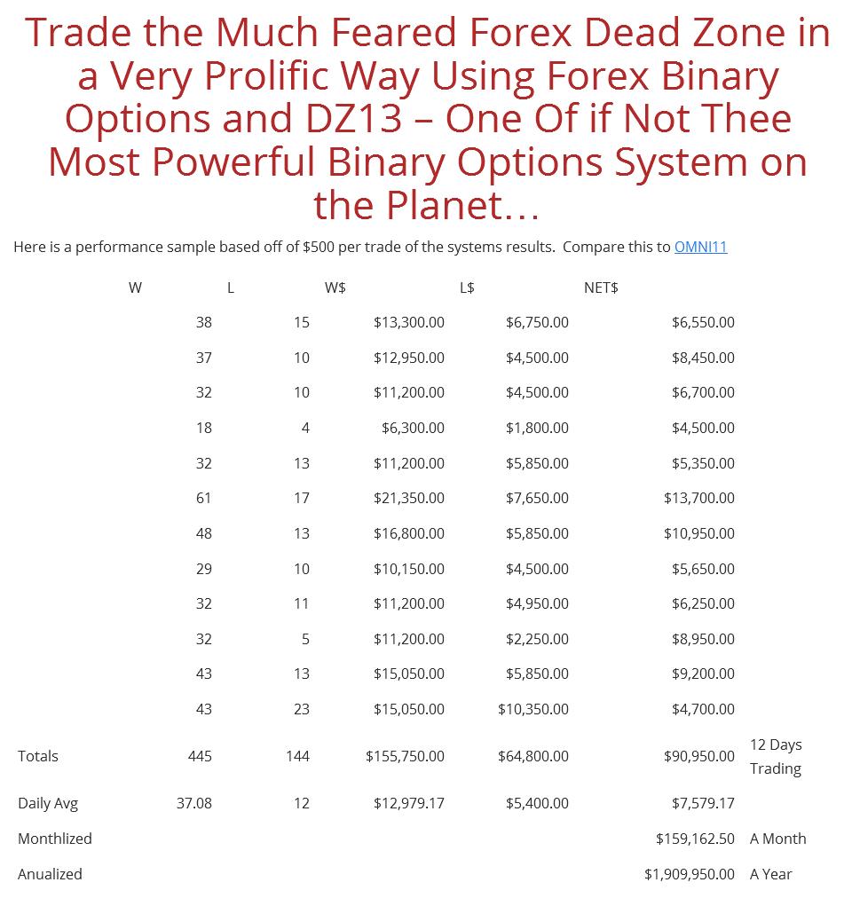 DZ13-FOREX-binary-options-system-1