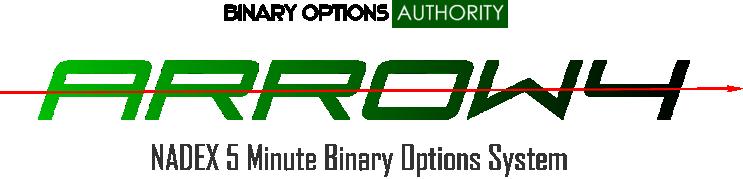 ARROW4 5 Minute Nadex Binary Options System