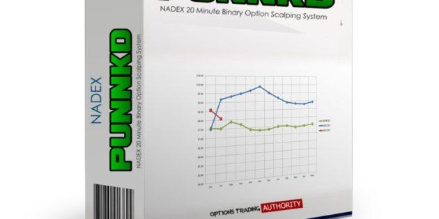 Binary options box performance