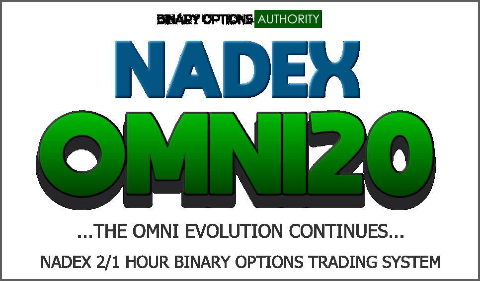 NADEX OMNI20 1 Hour NADEX Binary Options System