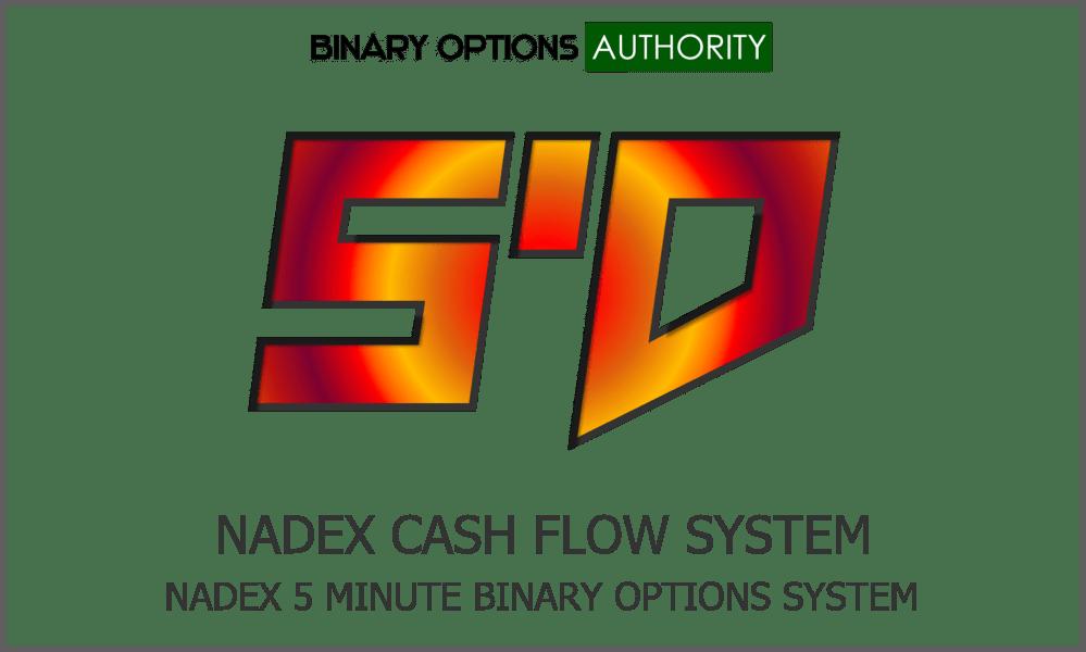 Nadex binary options system football betting tips predictions